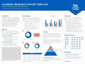 poster session template presentation templates at buffalo school of