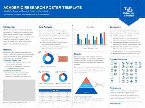 Presentation Templates University At Buffalo School Of Poster Presentation Powerpoint Template