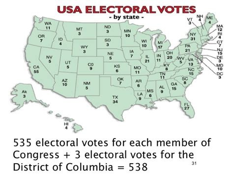 map of us states electoral votes elections and voting