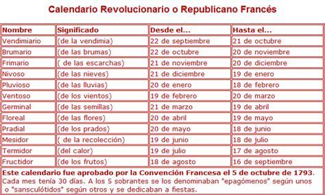 Calendario Revolucionario Frances Filosofia Para La Buena Vida Historia El Calendario