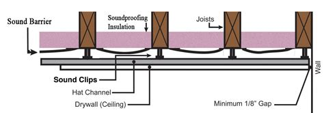 how to soundproof a ceiling ceiling soundproofing during new construction