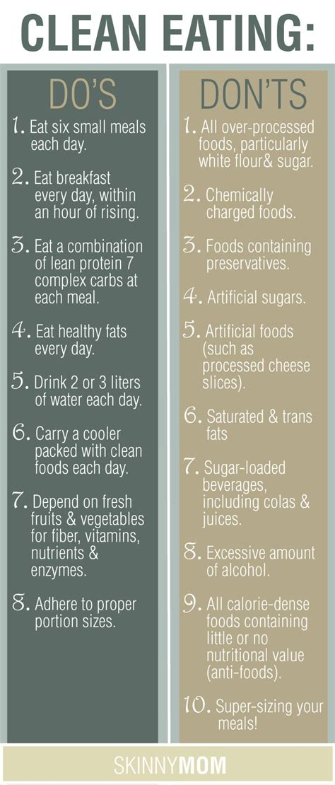 Healthy Food Diet Eat Clean clean do s don ts for getting started clean cleanses and healthy