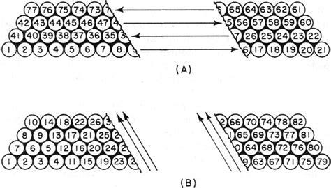 inductor and choke difference inductor and choke difference 28 images inductor transformer difference 28 images power