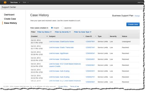 aws management console aws support center to aws management console aws