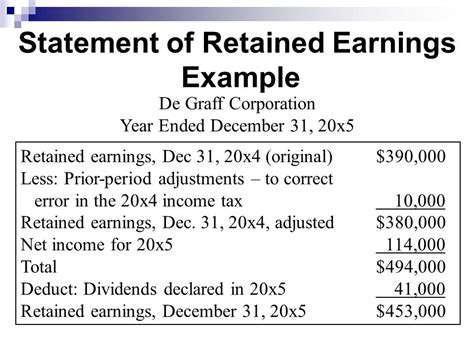 statement of retained earnings template retained earnings treasury stock and the income