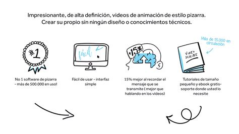 videoscribe templates sparkol videoscribe graphic design