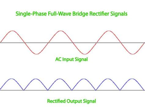 vfd diode bridge voltage i want to adapt a vfd electrical engineering stack exchange