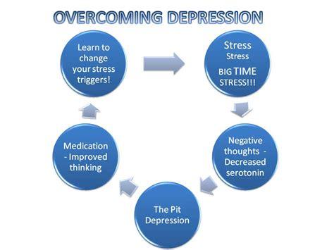 Overcoming Depression depression archives overcoming depression