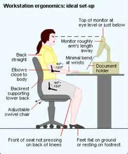 Best Standing Desk Chair 7 Building Blocks Of Balanced Posture Dennyzendennyzen