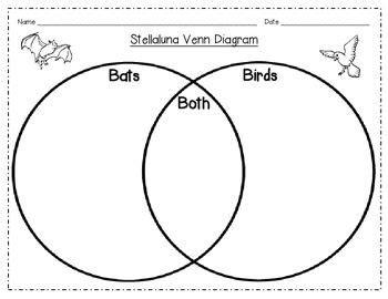 stellaluna venn diagram venn diagram to compare contrast bats and birds stellaluna venn diagrams and bats