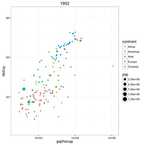 ggplot2 theme plot margin top 50 ggplot2 visualizations the master list with full