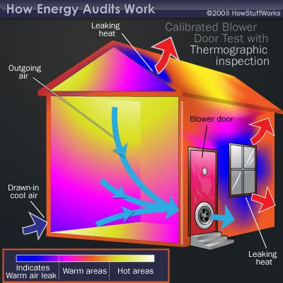 professional home energy audits professional home energy