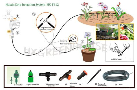 High Quality Small Drip Irrigation System For Farm Buy How To Set Up Drip Irrigation System For Vegetable Garden