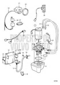 volvo penta dp outdrive schematic volvo get free image about wiring diagram