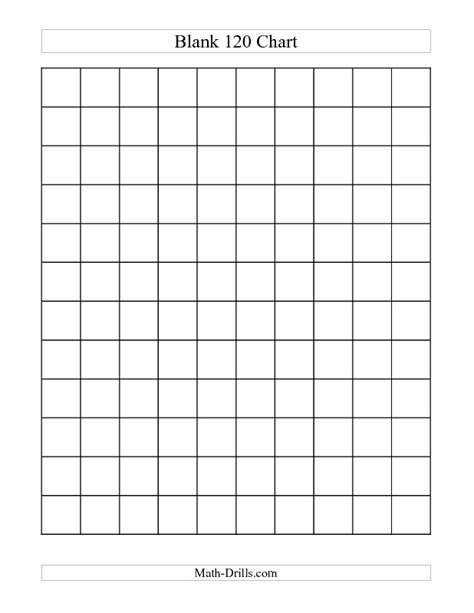 free printable hundreds chart to 120 120 chart blank new calendar template site