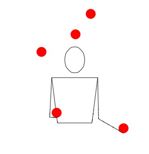 pattern juggler juggling patterns and tricks top topics the full wiki