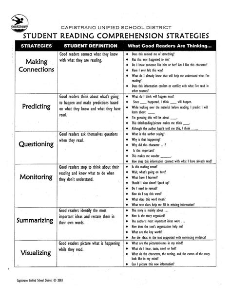 Middle School Reading Comprehension Worksheets by Best 20 Reading Comprehension Strategies Ideas On