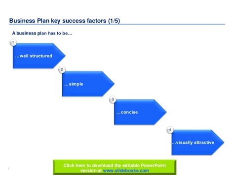 lloyds business plan template 100 business plan template downloadtemplate 25