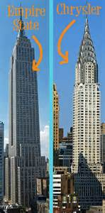 Empire State Building Or Chrysler Building Sam Bock Illustration Design Empire State Vs Chrysler
