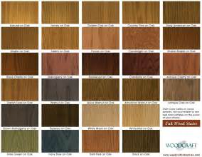 cabinet colors stains color