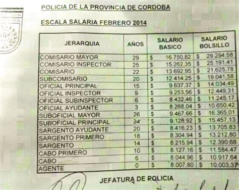 escala salarial de la policia metropolitana 2016 escala salarial polica bonaerense 2016