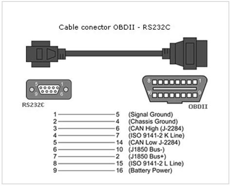 Cable Layout En Espanol | mecatr 243 nica can bus