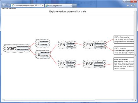 visio decision tree template 28 images tree diagram