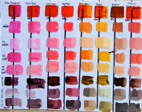 color mixing acrylic paint color chart always learning alw