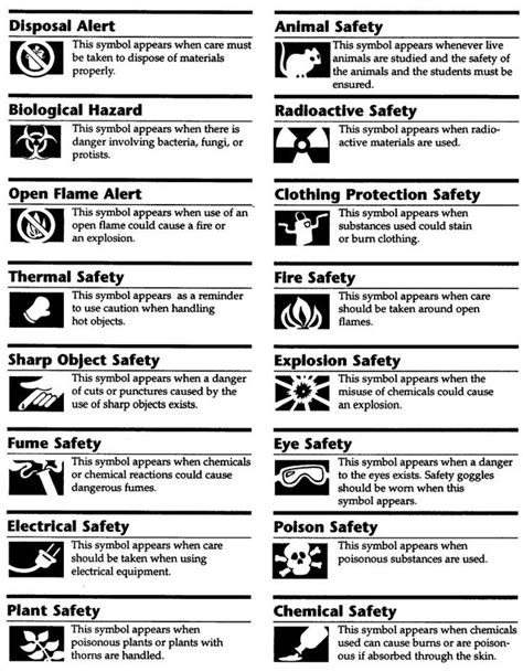 Some Great Crewfire Questions And Their Answers - safety symbols mrs toriz biology website