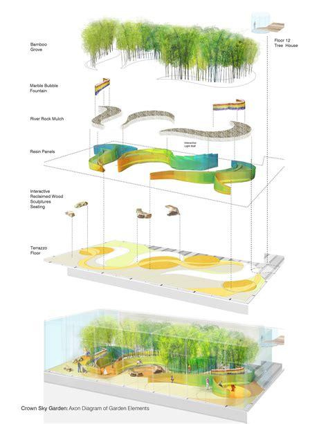 landscape diagram asla 2013 professional awards the crown sky garden