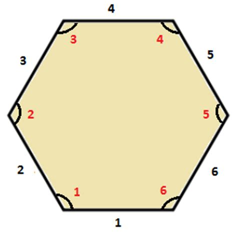 Hexagon Dictionary Definition Hexagon Defined - hexagon 6 sided polygon math tutorvista