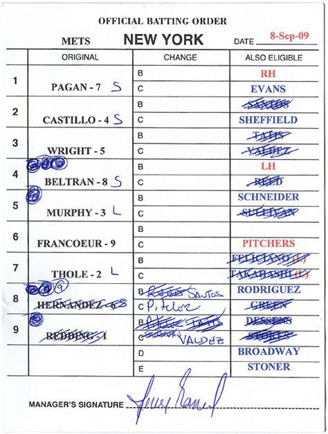 Major League Baseball Lineup Card Template by Stats 2009 The Baseball Collector