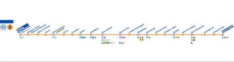 le plan ligne 5 du m 233 tro parisien en commun