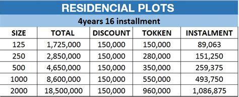 bahria homes 125 200 sq yd payment schedule bahria city apartment payment schedule apartment decorating ideas