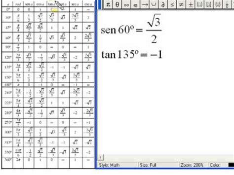 tabla trigonometrica de angulos bienvenido razones trigonometricas de angulos notables www videosdematematicas
