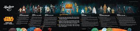 printable star wars novel timeline hasbro s star wars timeline from 4 lom to zuckuss com