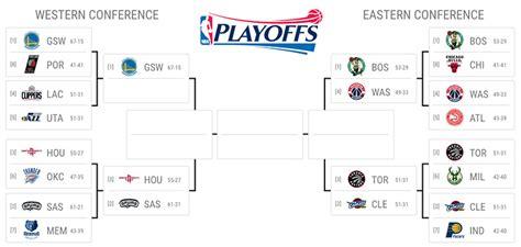 playoffs 2017 le calendrier complet des demi finales de
