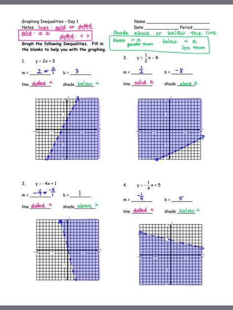 printable inequality graphs graphing linear inequalities notes ms ulrich s algebra