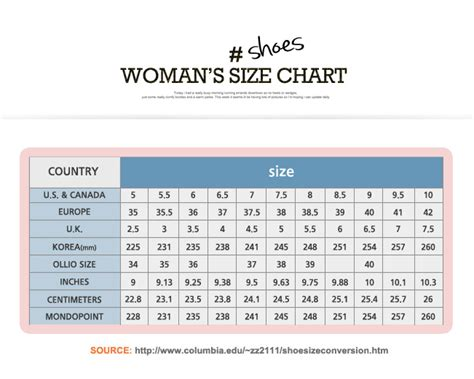 shoe size chart for india indian women shoe size chart www pixshark com images