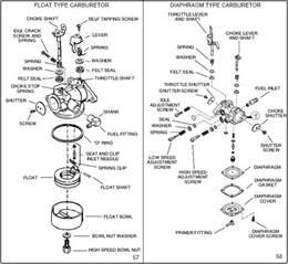 carburetor diagram tecumseh schematic diagram