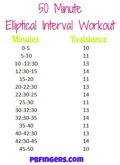 25 best ideas about elliptical interval workouts on