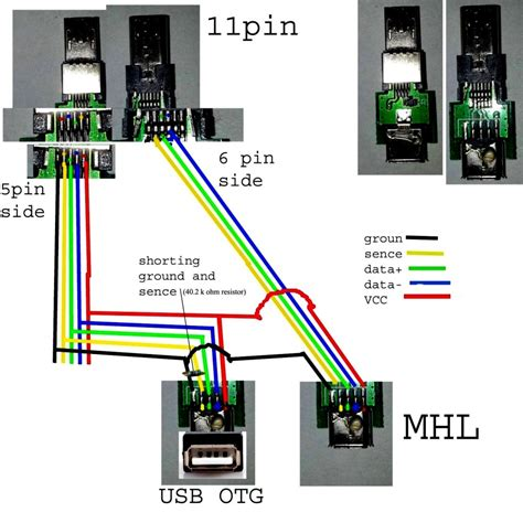 usb   hdmi cable wiring diagram usb wiring diagram