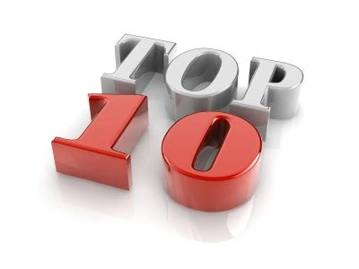Top Ten Istimewa 1 independent association of businesses top 10 iabusa flickr
