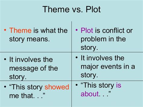 what does theme mean in a story theme