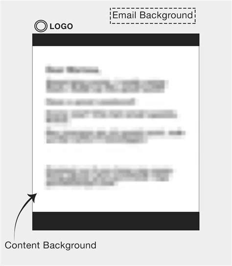 the basics of email template layout klaviyo