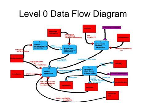 wiring diagram notations reading diagram wiring diagram