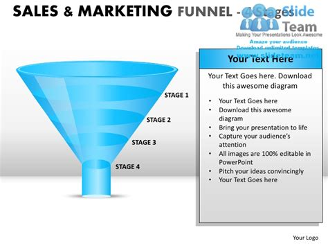 sales presentation templates sales and marketing funnel 4 stages powerpoint
