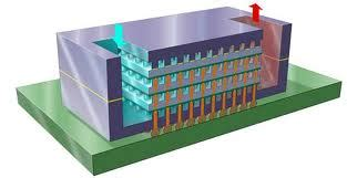 what is 3d integrated circuit three dimensional integrated circuit wiki 3d ic semiwiki