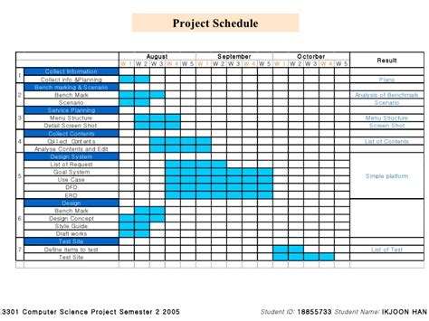 sle project schedule template sle plan project
