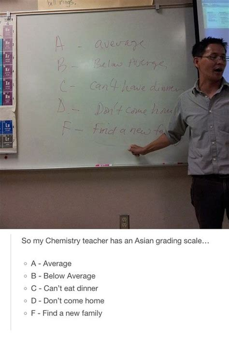 Asian Photographer Meme - the meaning of grades in asia funny pictures funny